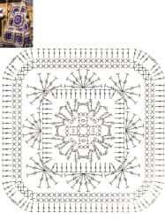 Пледы связанные своими руками (со схемами)