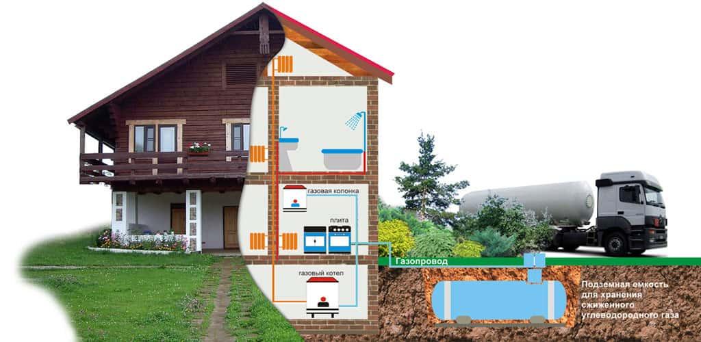 автономная котельная для дома цена