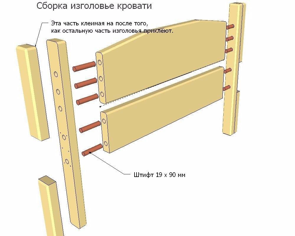 Кровать из массива сосны своими руками чертежи 1154