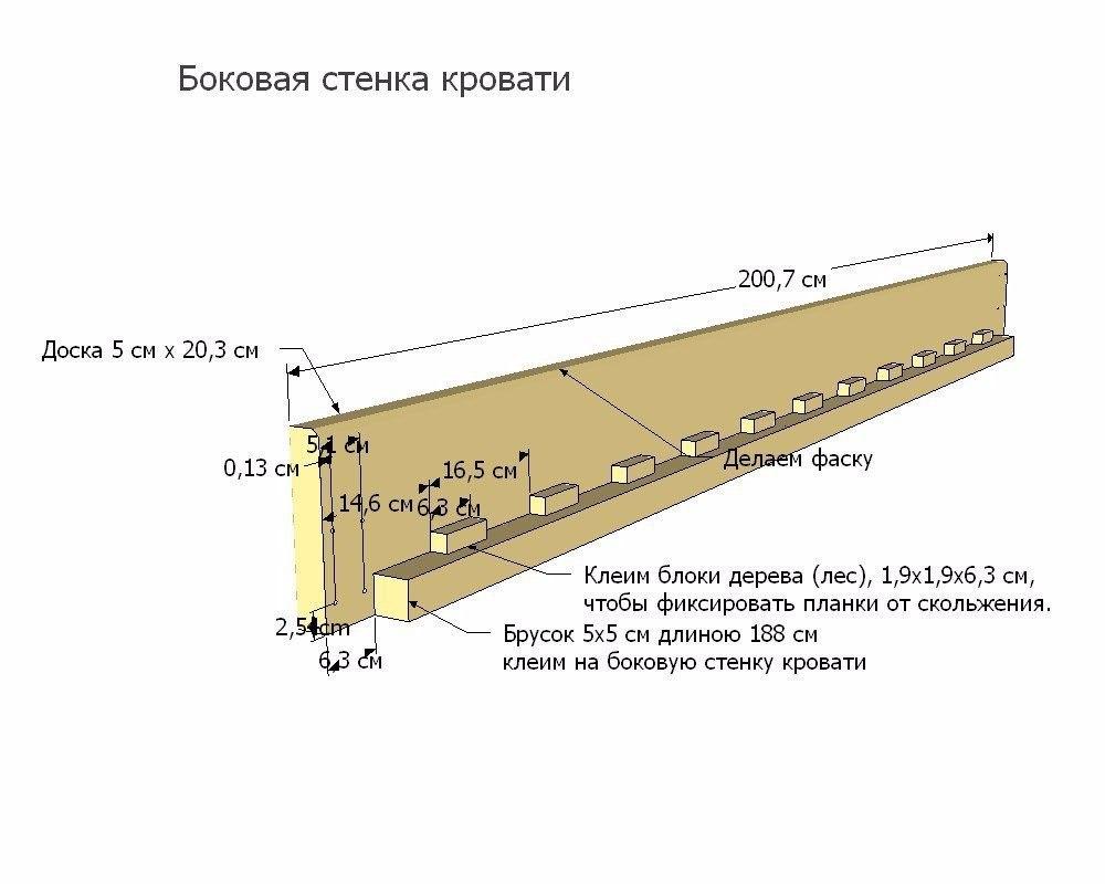 Кровать своими руками чертежи и размеры схемы и проекты эскизы односпальная 36