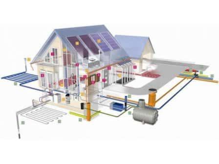 Монтаж инженерных систем дома