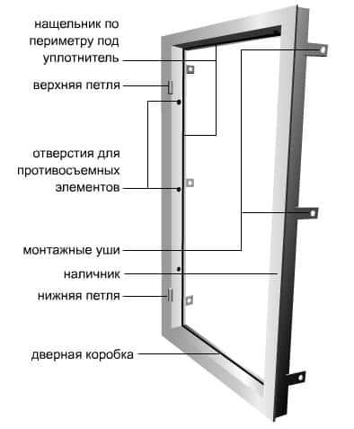 Железные двери – изготовление и установка