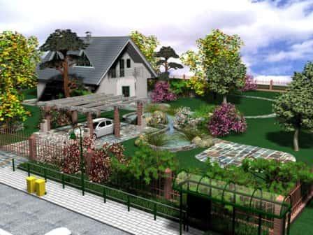 Ландшафтный дизайн и его составляющие