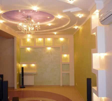 Потолочные светильники для дома