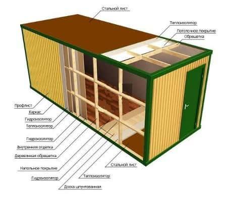 Модульные блок-контейнеры