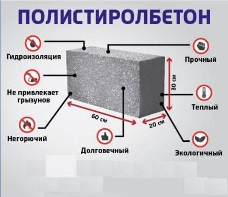 Полистиролбетонные блоки: экспертное мнение