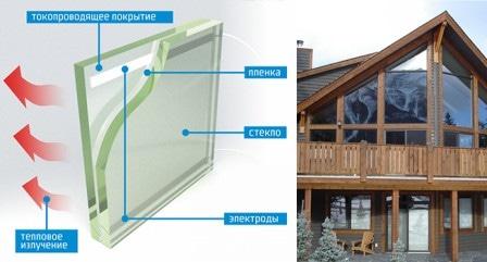 Электрообогреваемое стекло и деревянные окна