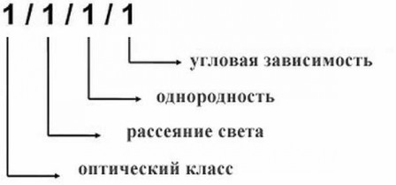 Классификация автоматических сварочных светофильтров