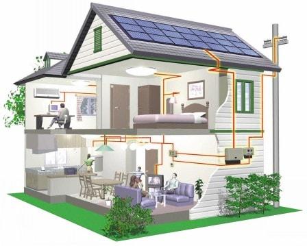 Инженерные сети частного дома