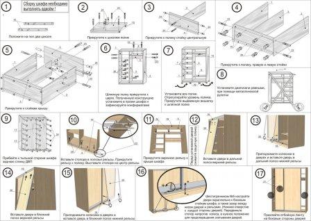 Схема сборки шкафа-купе