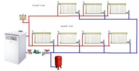 Расчет циркуляционного насоса для системы отопления