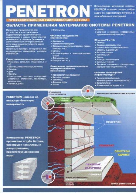 Тепло- и гидроизоляция зданий с помощью современных материалов