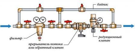 Роль автоматического узла подпитки в системе отопления квартиры