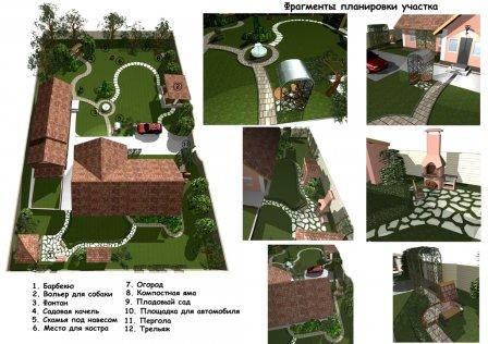 Планировка и проектирование участка под сад