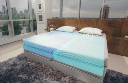 Супер комфортный сон с умной кроватью Sleep Number 360