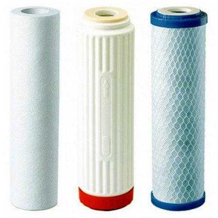Как выбрать картридж для фильтра воды?