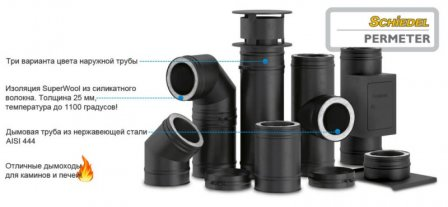 Дымоход модульного типа и его преимущества