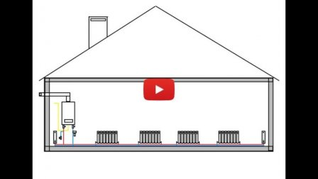 Возможные варианты двухтрубной системы отопления - видео