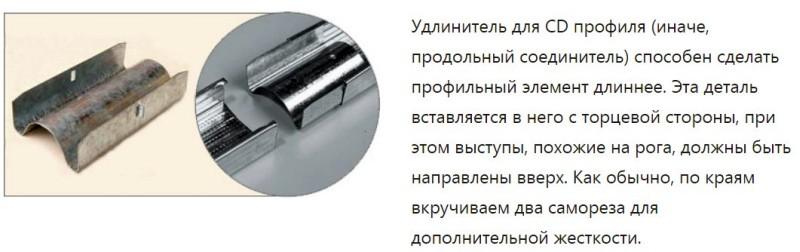Комплектующие для монтажа каркаса из гипсокартона