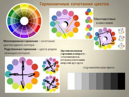 Правильный цвет интерьера
