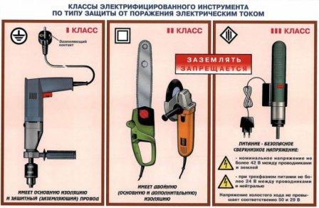 Выбор электроинструмента для дома