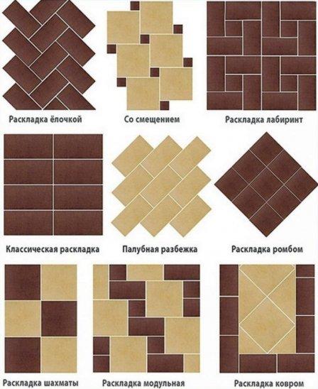 Особенности монтажа керамической плитки