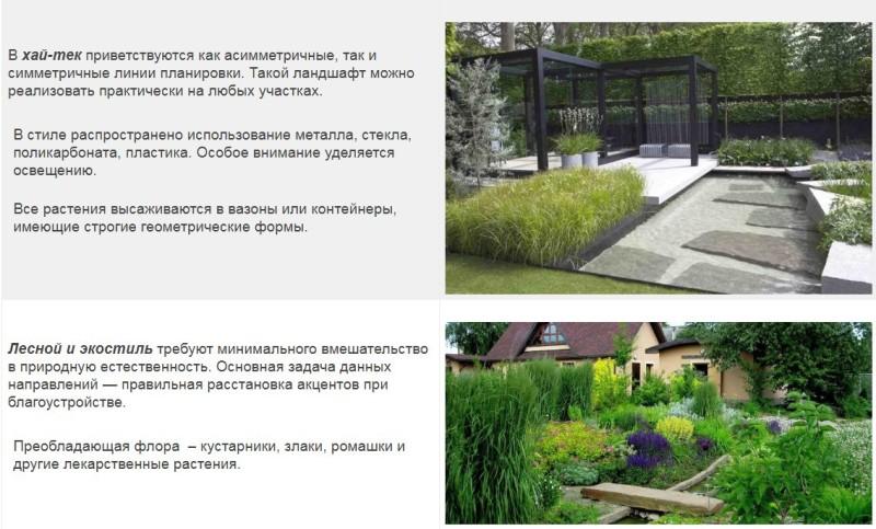 Направления ландшафтного дизайна