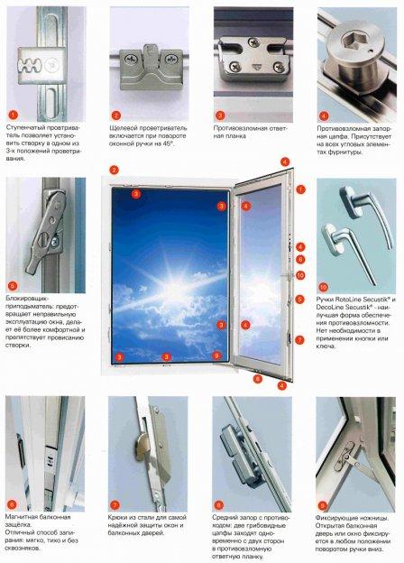 Фурнитура для пластиковых окон