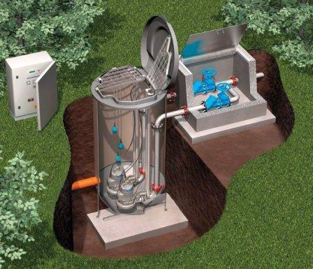 Качественное удаление сточных вод с помощью канализационных насосных станций