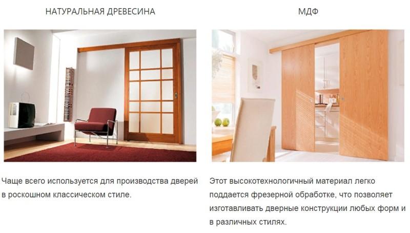 Материалы для раздвижных дверей