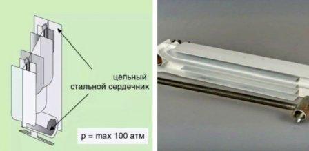 Биметаллические радиаторы отопления: характеристики, какие лучше, отзывы