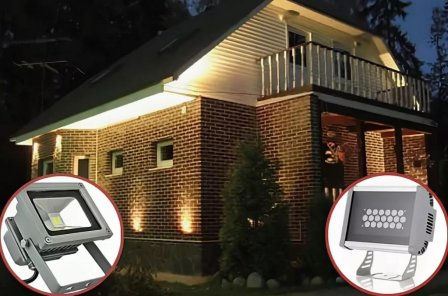 Светодиодные прожекторы, светодиодные лампы и светильники: характеристики,  ...